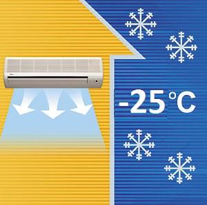 до -25°С